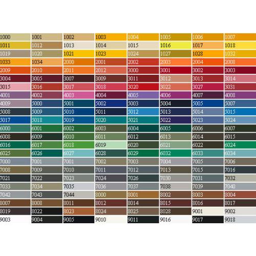 1k Spraydose Ral Farben Basislack Sets
